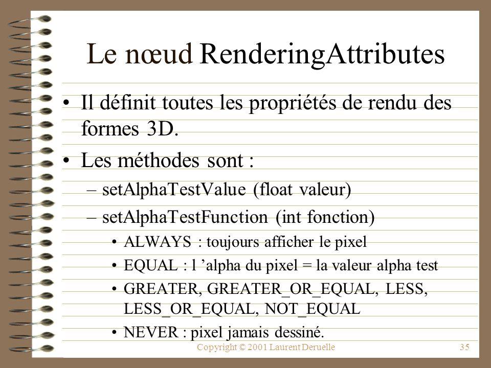 Le nœud RenderingAttributes