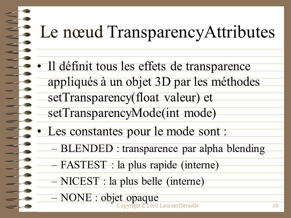 Le nœud TransparencyAttributes