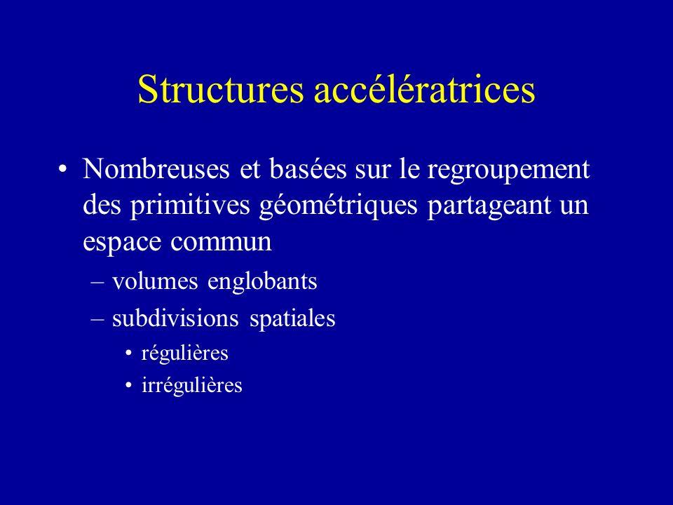 Structures accélératrices