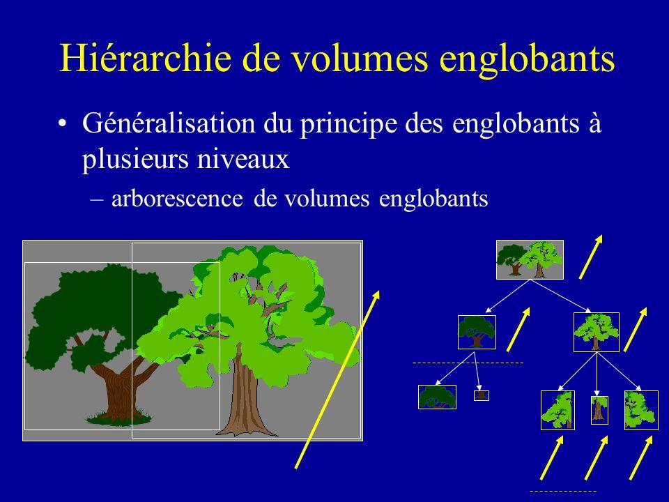 Hiérarchie de volumes englobants