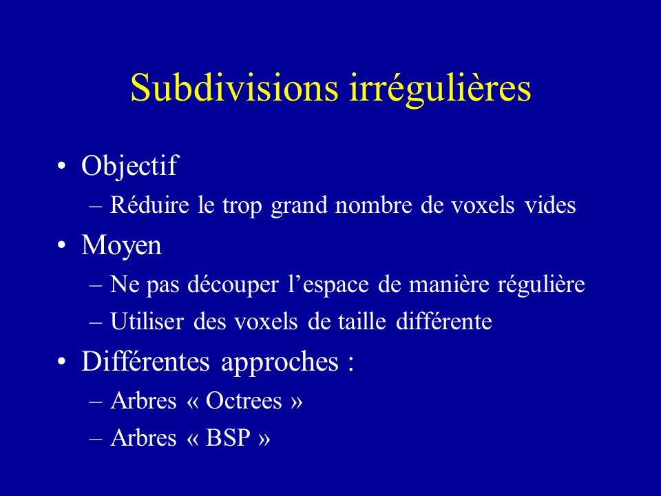 Subdivisions irrégulières