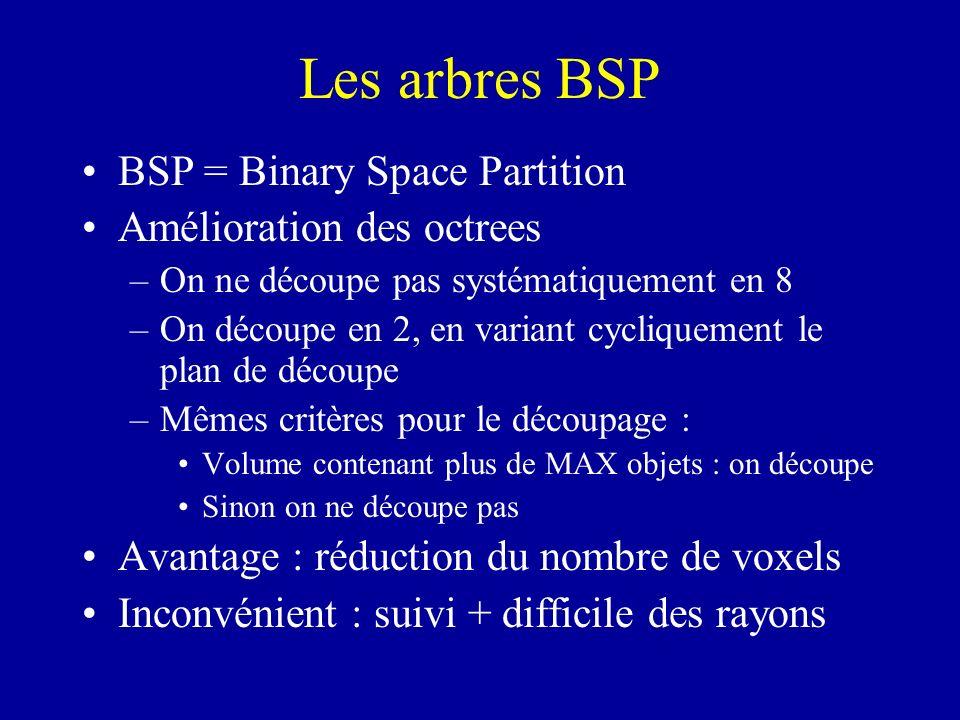 Les arbres BSP BSP = Binary Space Partition Amélioration des octrees