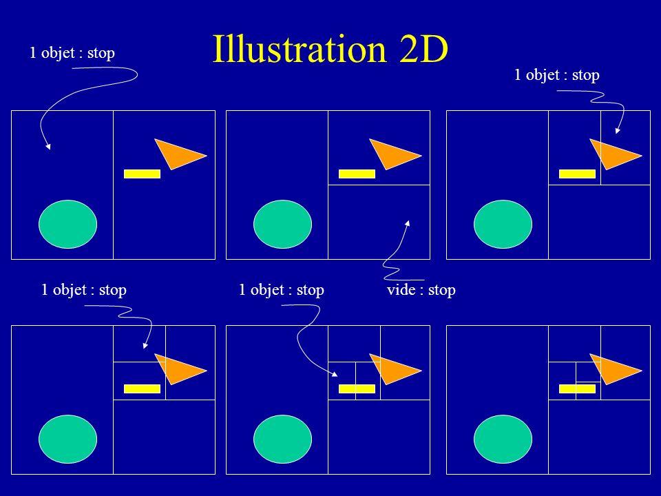 Illustration 2D 1 objet : stop 1 objet : stop vide : stop