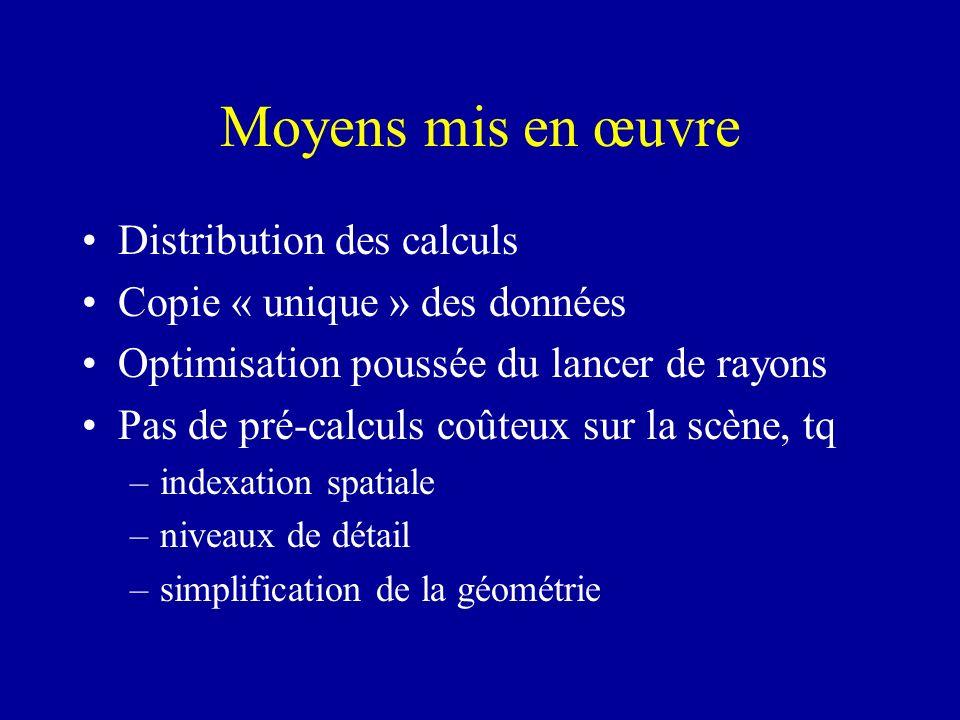 Moyens mis en œuvre Distribution des calculs