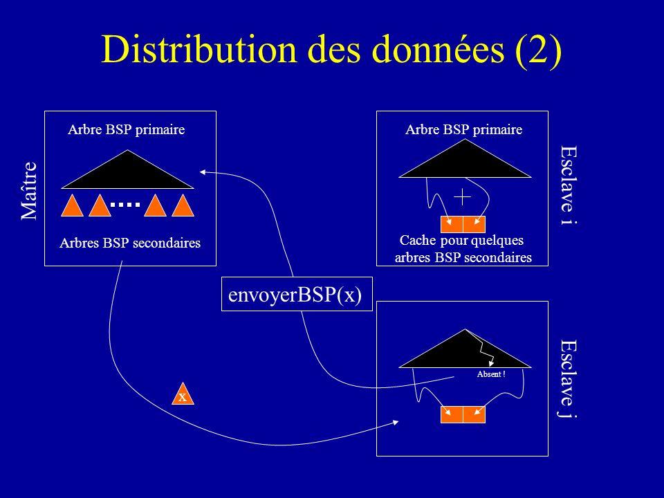 Distribution des données (2)