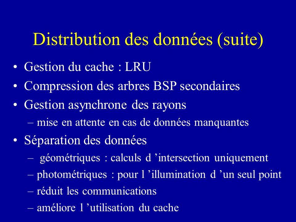 Distribution des données (suite)
