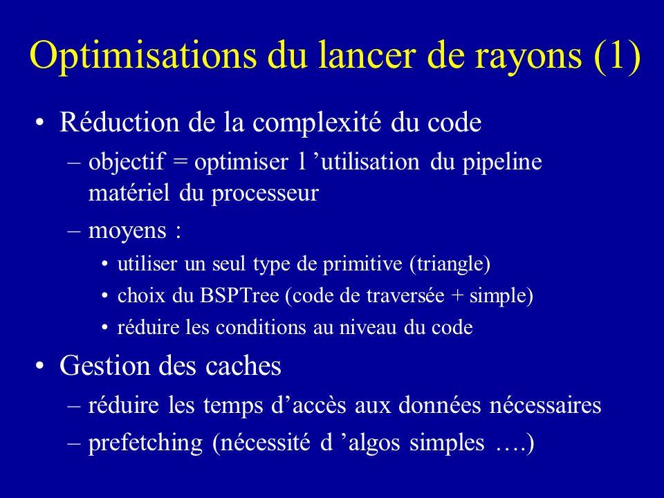 Optimisations du lancer de rayons (1)