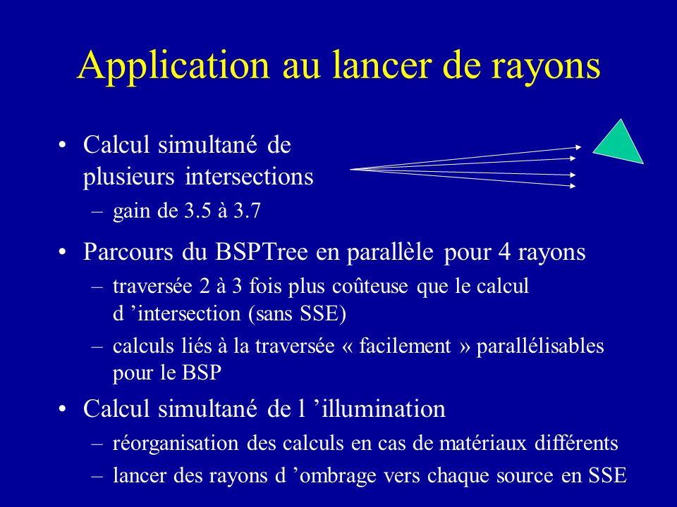 Application au lancer de rayons