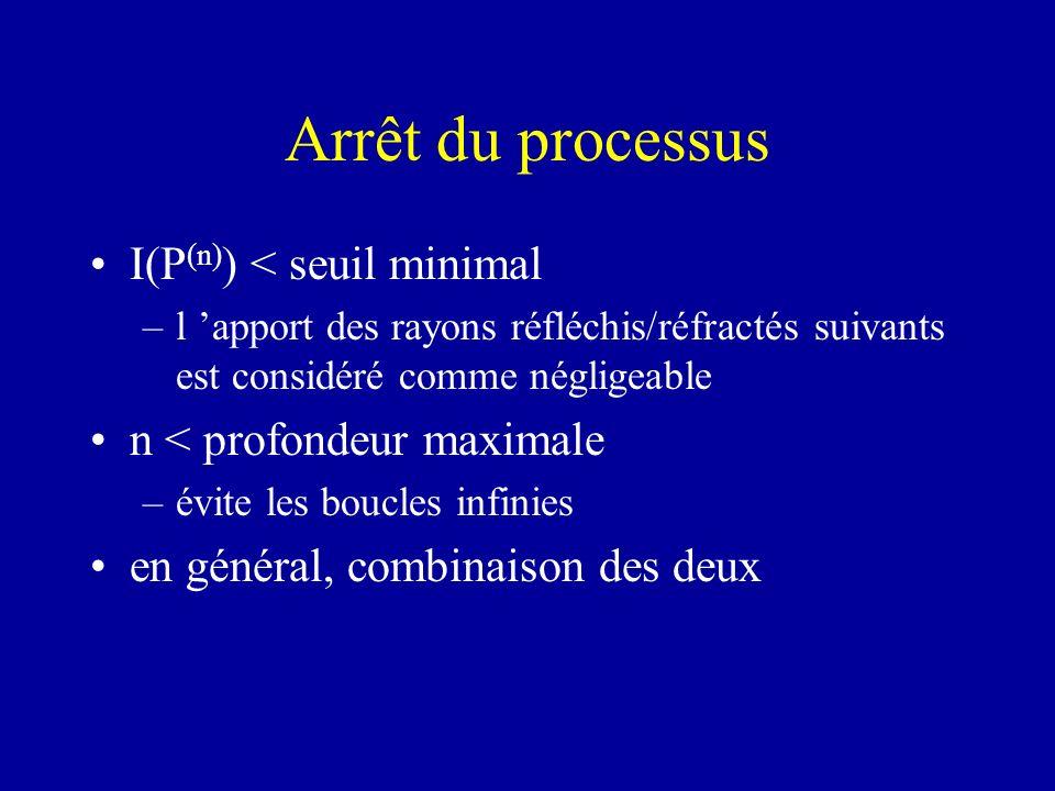 Arrêt du processus I(P(n)) < seuil minimal