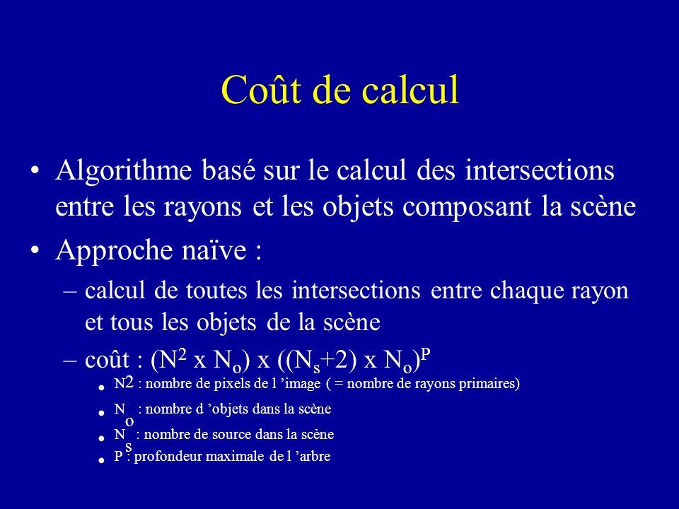 Coût de calcul Algorithme basé sur le calcul des intersections entre les rayons et les objets composant la scène.