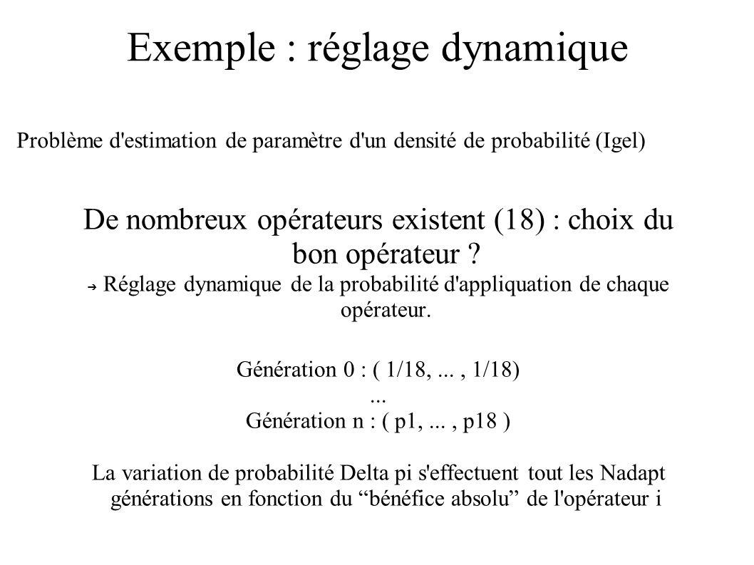 Exemple : réglage dynamique