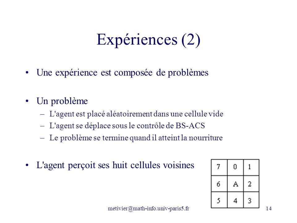 Expériences (2) Une expérience est composée de problèmes Un problème