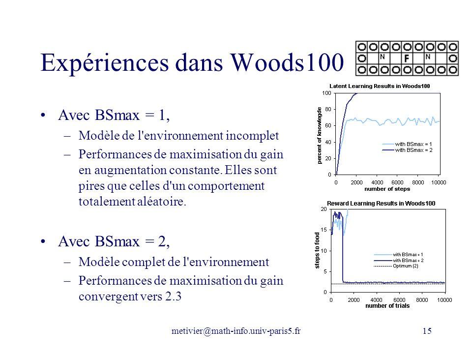 Expériences dans Woods100