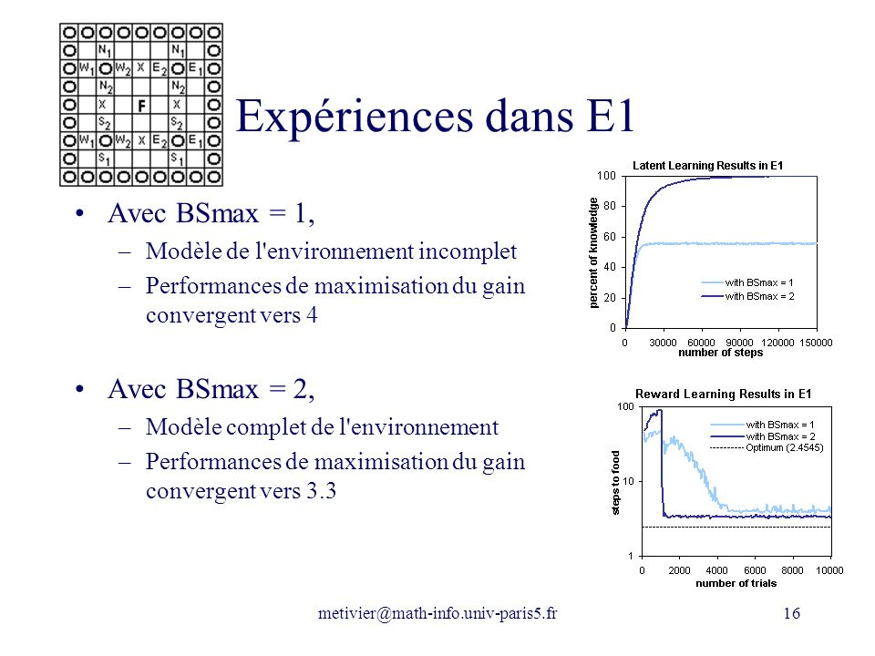 Expériences dans E1 Avec BSmax = 1, Avec BSmax = 2,