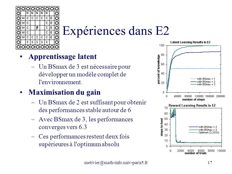 Expériences dans E2 Apprentissage latent Maximisation du gain