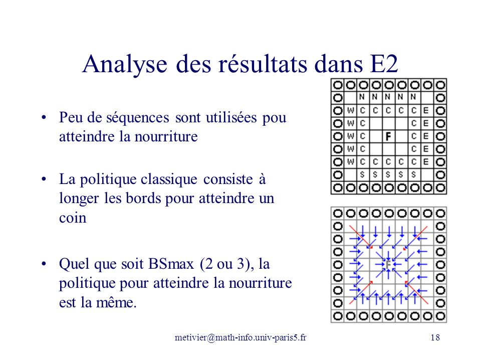 Analyse des résultats dans E2