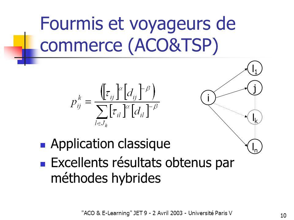 Fourmis et voyageurs de commerce (ACO&TSP)
