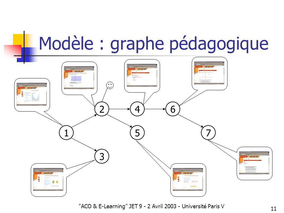 Modèle : graphe pédagogique