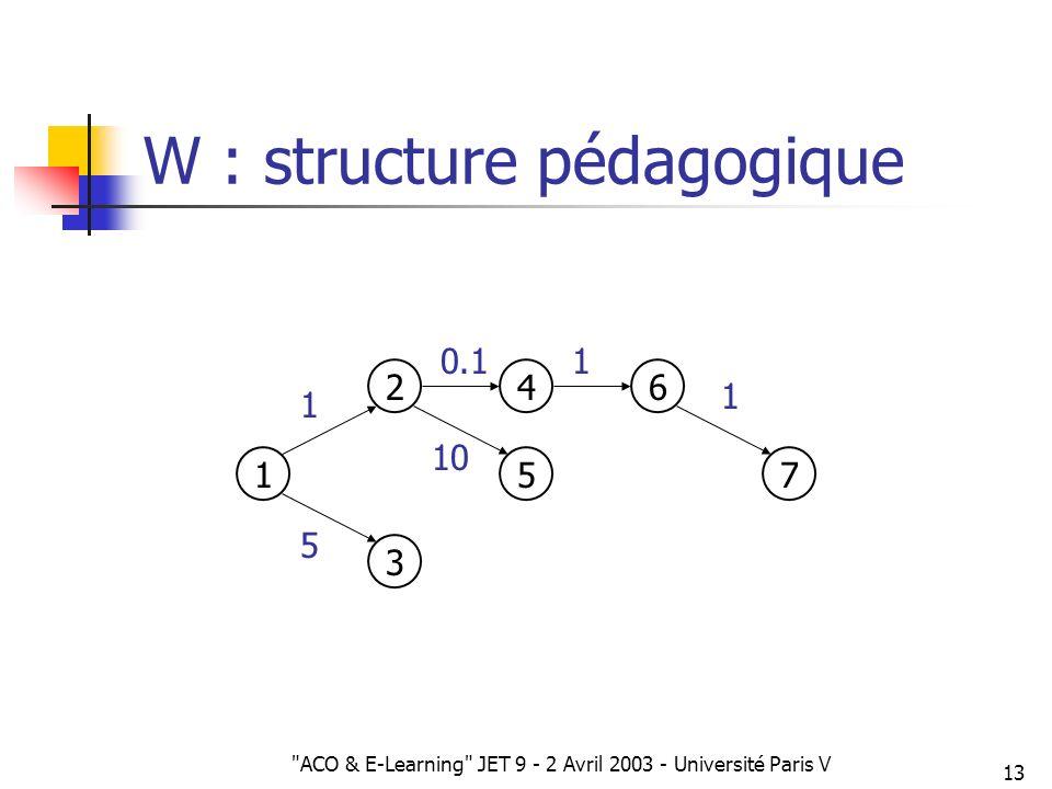 W : structure pédagogique