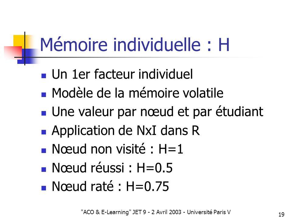 Mémoire individuelle : H