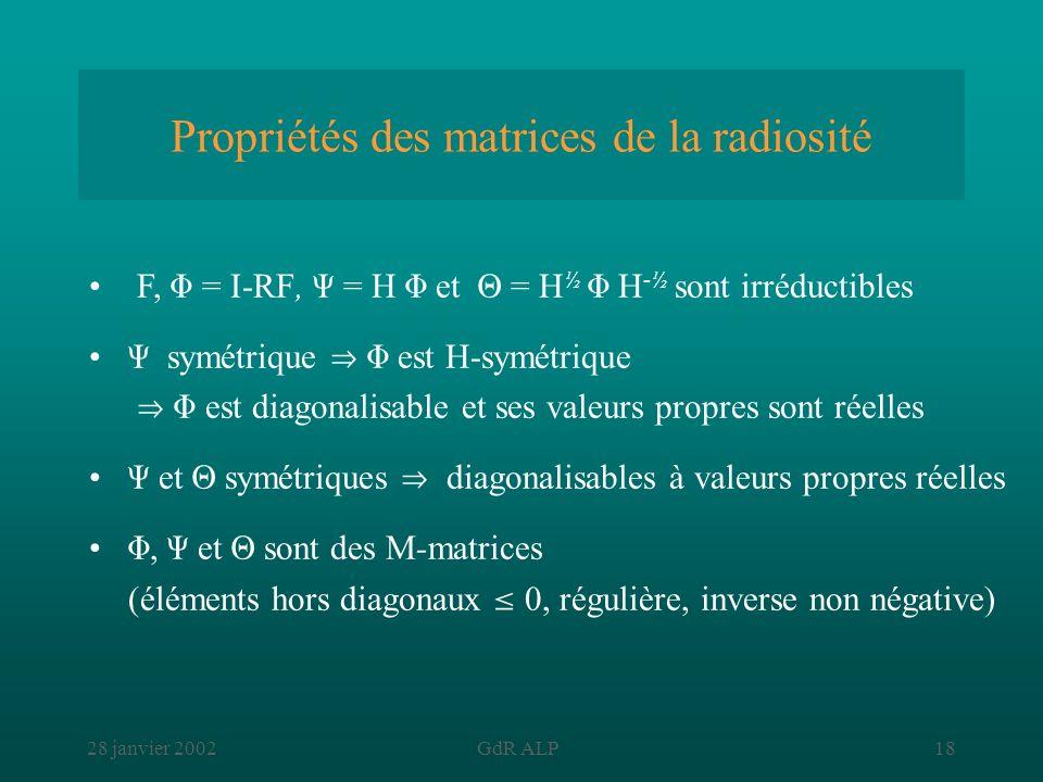 Propriétés des matrices de la radiosité
