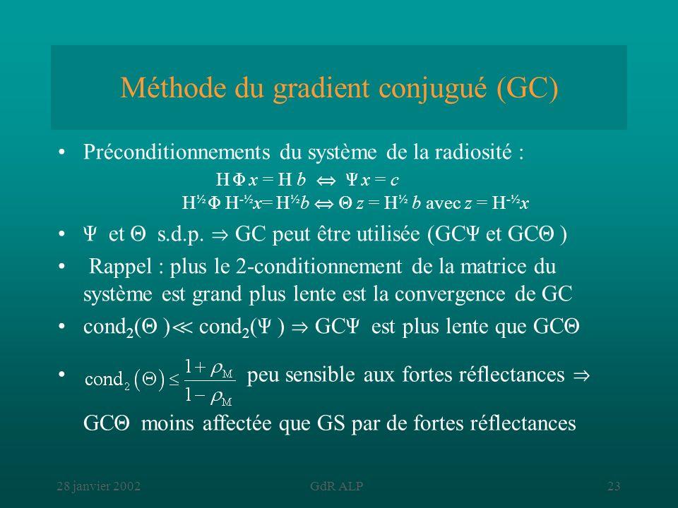 Méthode du gradient conjugué (GC)