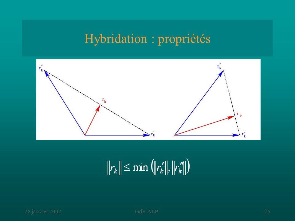 Hybridation : propriétés