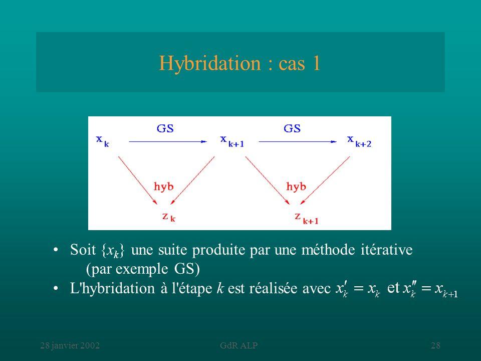 Hybridation : cas 1 Soit {xk} une suite produite par une méthode itérative (par exemple GS) L hybridation à l étape k est réalisée avec.