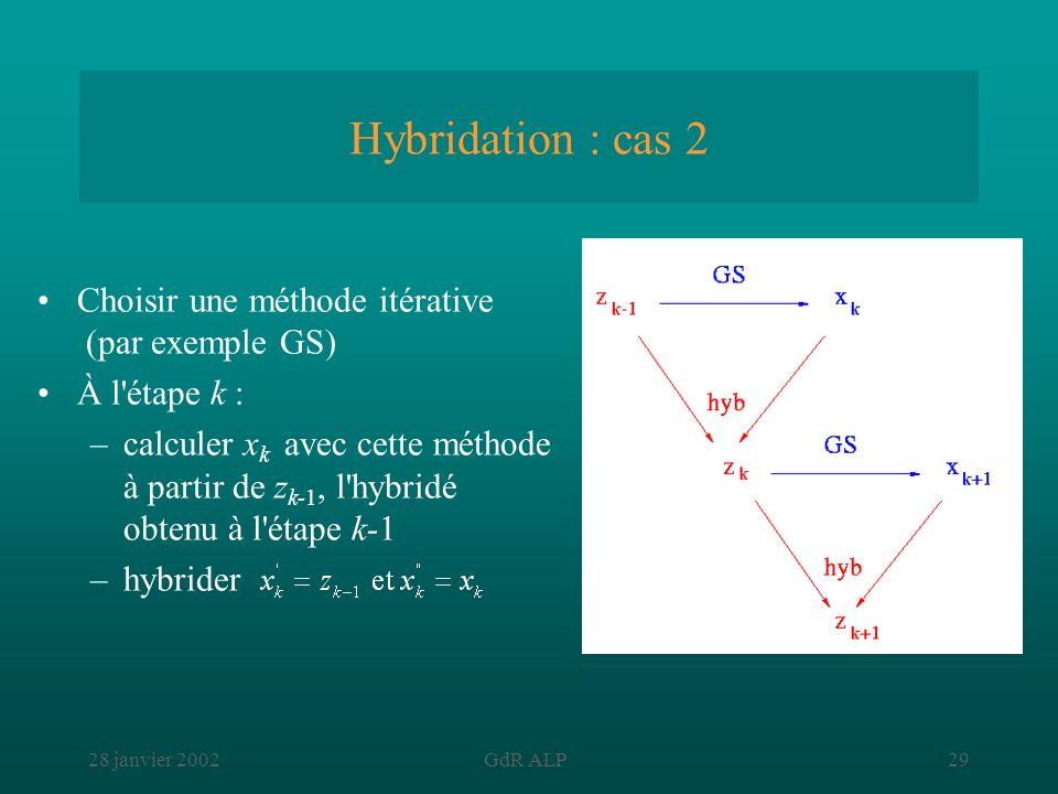 Hybridation : cas 2 Choisir une méthode itérative (par exemple GS)