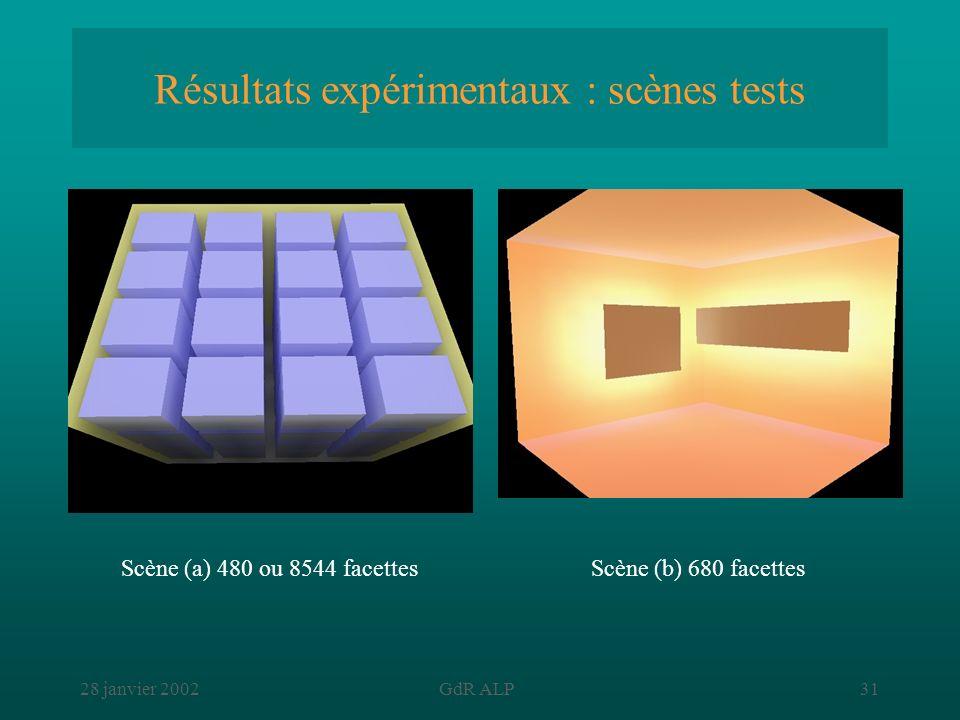 Résultats expérimentaux : scènes tests
