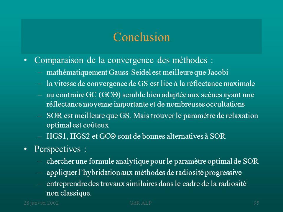 Conclusion Comparaison de la convergence des méthodes : Perspectives :