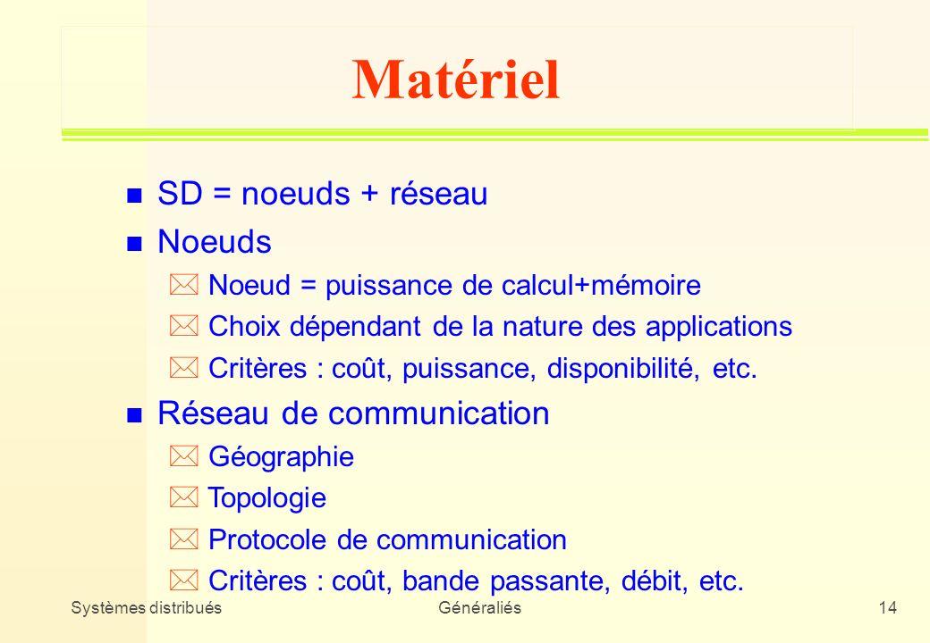 Matériel SD = noeuds + réseau Noeuds Réseau de communication