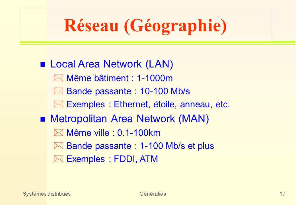 Réseau (Géographie) Local Area Network (LAN)