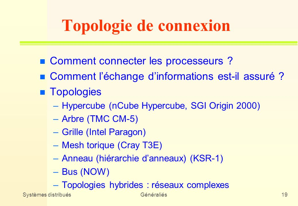 Topologie de connexion