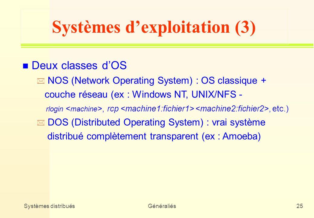 Systèmes d'exploitation (3)