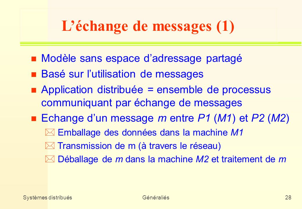 L'échange de messages (1)