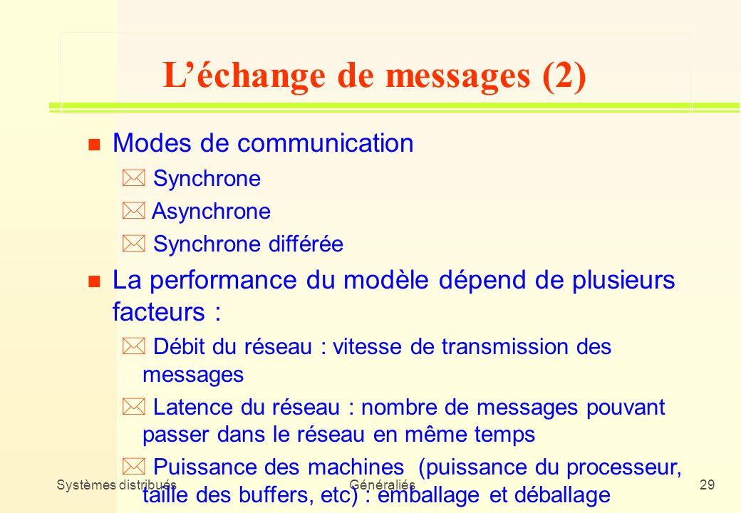 L'échange de messages (2)