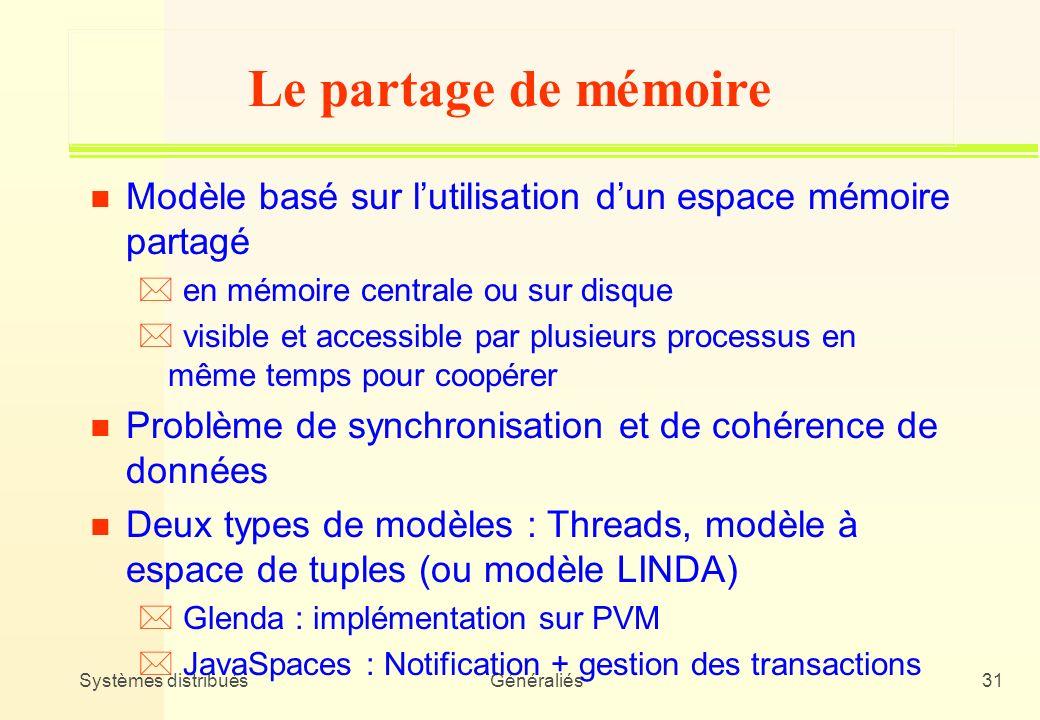 Le partage de mémoireModèle basé sur l'utilisation d'un espace mémoire partagé. en mémoire centrale ou sur disque.