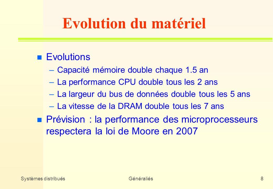 Evolution du matériel Evolutions