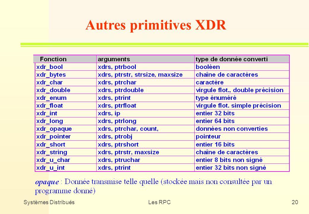 Autres primitives XDR Systèmes Distribués Les RPC