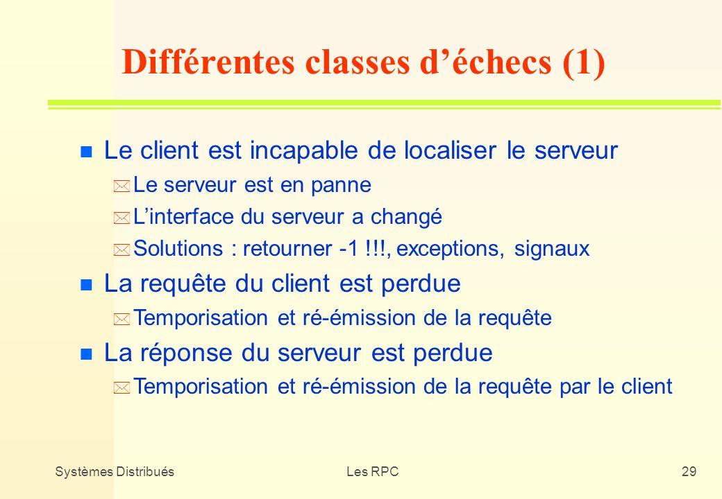 Différentes classes d'échecs (1)