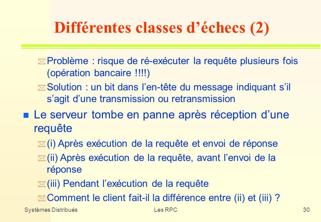 Différentes classes d'échecs (2)