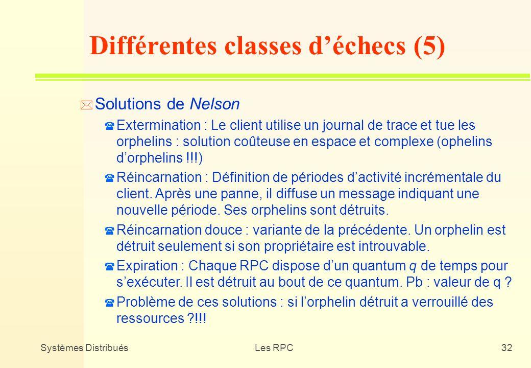 Différentes classes d'échecs (5)