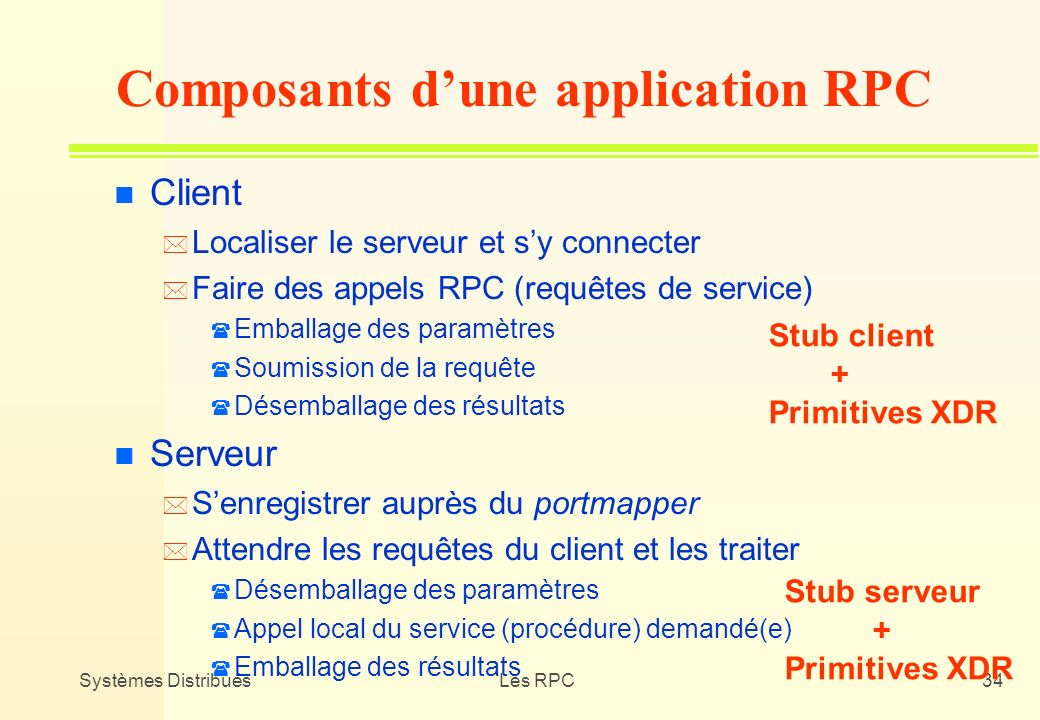 Composants d'une application RPC