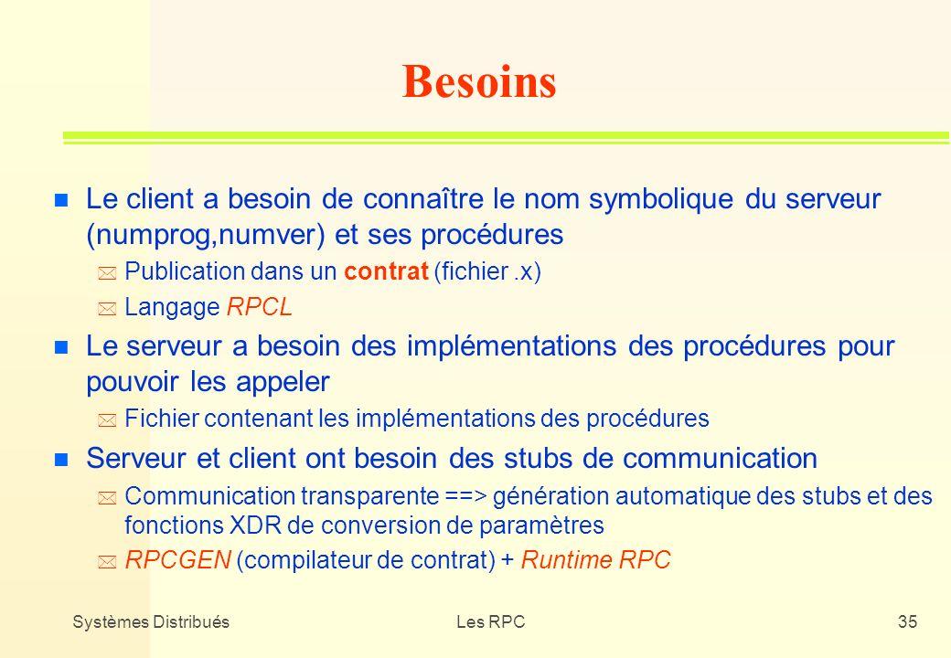 Besoins Le client a besoin de connaître le nom symbolique du serveur (numprog,numver) et ses procédures.