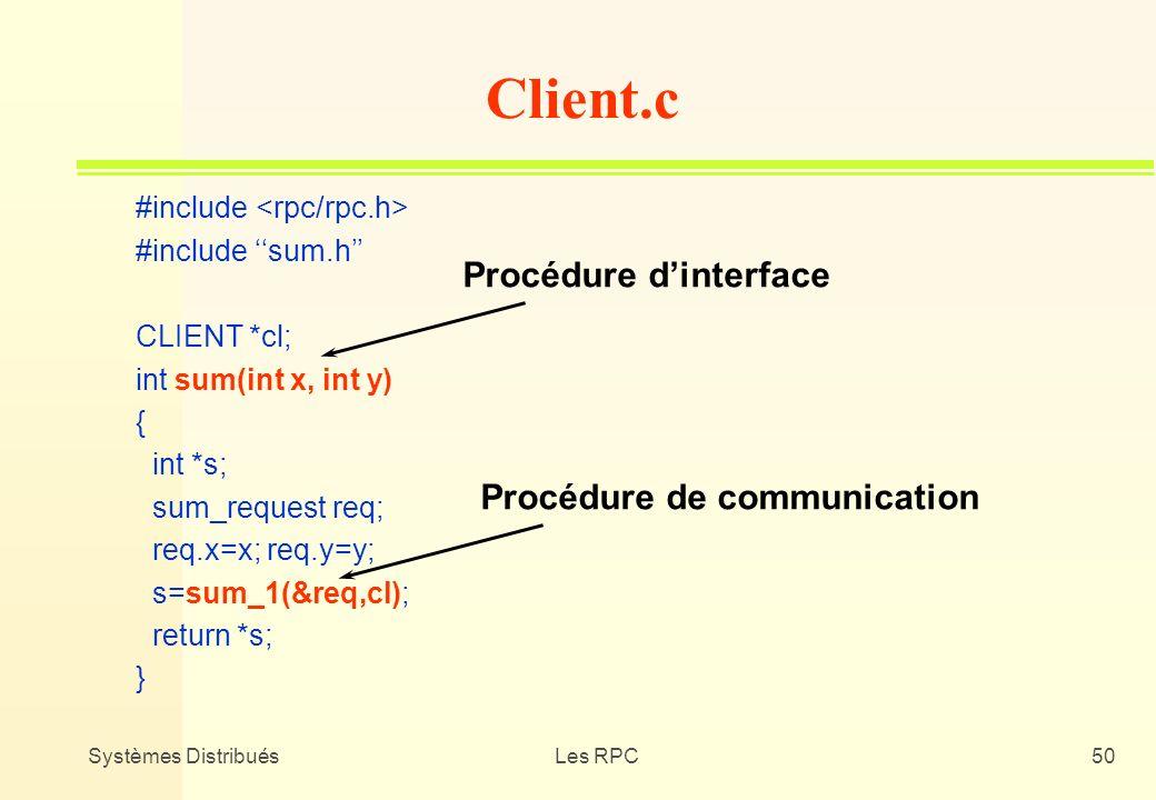Client.c Procédure d'interface Procédure de communication