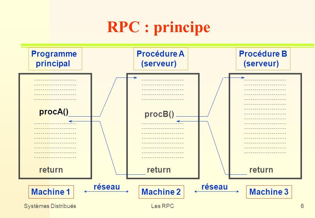 RPC : principe Programme principal Procédure A (serveur) Procédure B