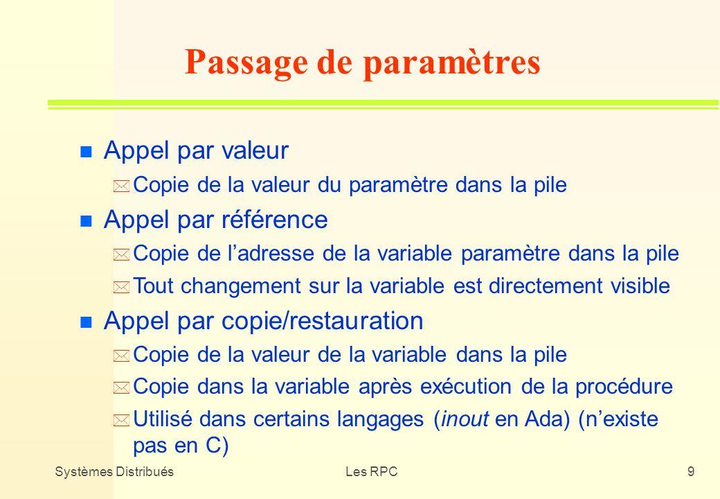 Passage de paramètres Appel par valeur Appel par référence