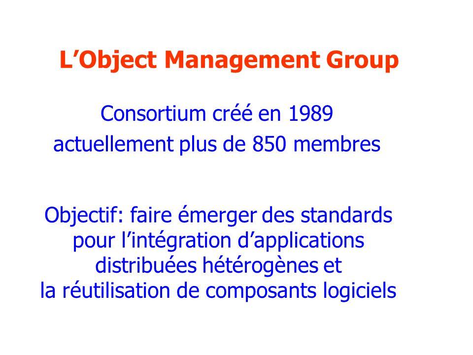 L'Object Management Group
