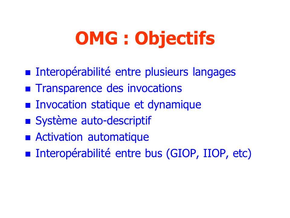 OMG : Objectifs Interopérabilité entre plusieurs langages